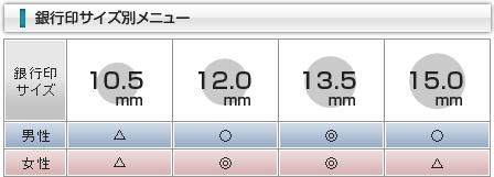 銀行印サイズ別メニュー